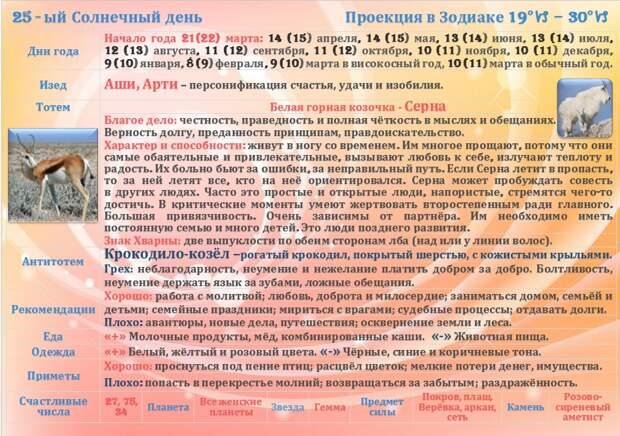 Гороскоп на 14 мая