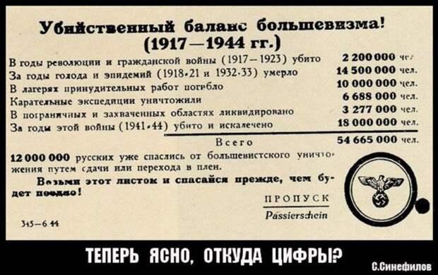 Какова была доля труда заключенных при Сталине?