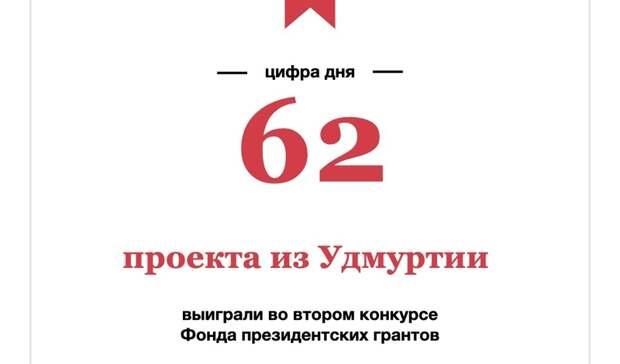 62 проекта из Удмуртии получат президентские гранты