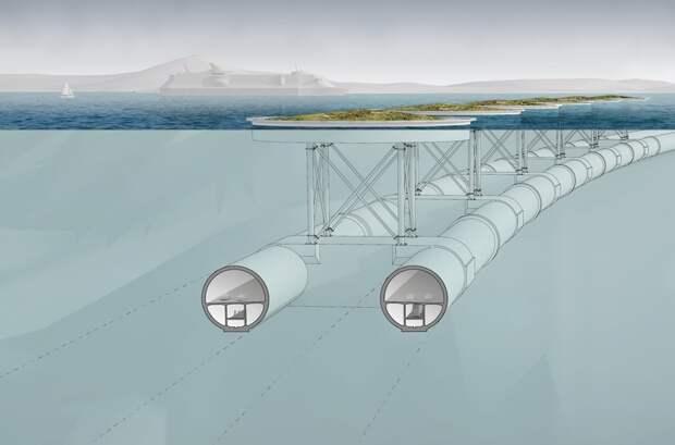 Норвегия стоит невероятную автомагистраль-трубопровод, которая пройдет под водой