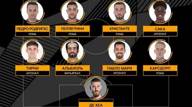 Джеко и Кавани вошли в сборную лучших игроков недели в Лиге Европы