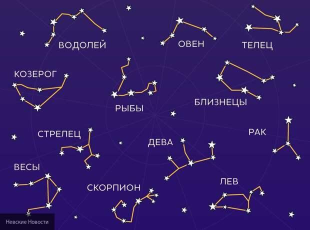 Знаки зодиака, которым могут изменять их вторые половинки