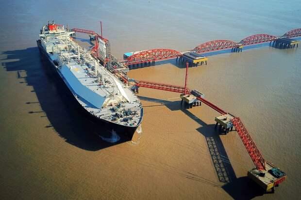 Рост цен на нефть, неэкологичный американский газ и сланцевый Китай