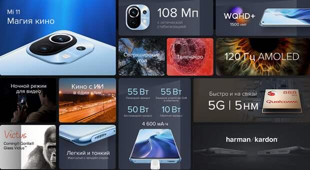 108 Мп и Snapdragon 888: Xiaomi представила флагманский Xiaomi Mi 11 в России — самый дорогой смартфон в линейке
