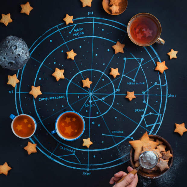 Гороскоп на 12 октября для каждого знака зодиака...
