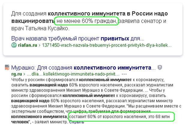 Почему большинство россиян все ещё не вакцинировалось?