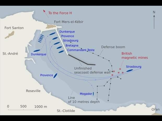 Расположение и действия французского флота в Мерс-Эль-Кебире