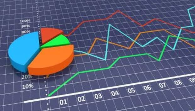 ВВП России в 1 квартале - спад ниже предварительной оценки Росстата