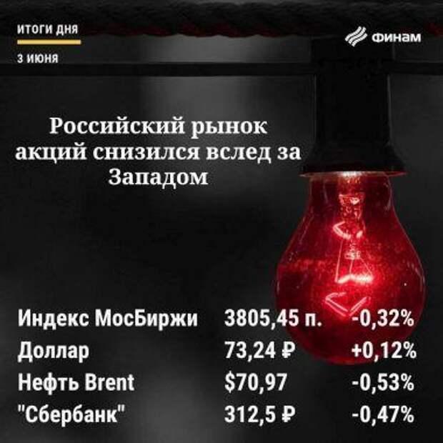 Итоги четверга, 3 июня: На российский рынок пришла коррекция
