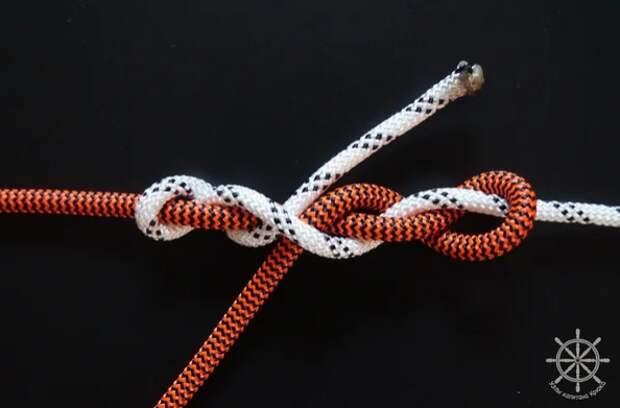 Рыбацкие узлы для крючков и поводков