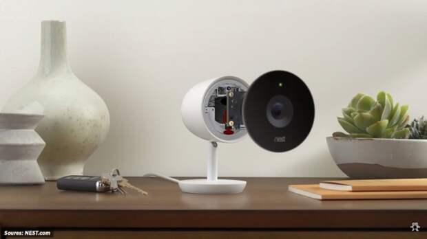 Видео: Устройства, которые следят за людьми без их ведома
