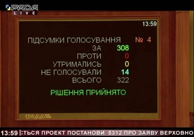 """""""Российско-украинский вооруженный конфликт""""."""