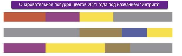 Рисунок 3 - https://pantone.ru/articles/color-of-the-year-2021