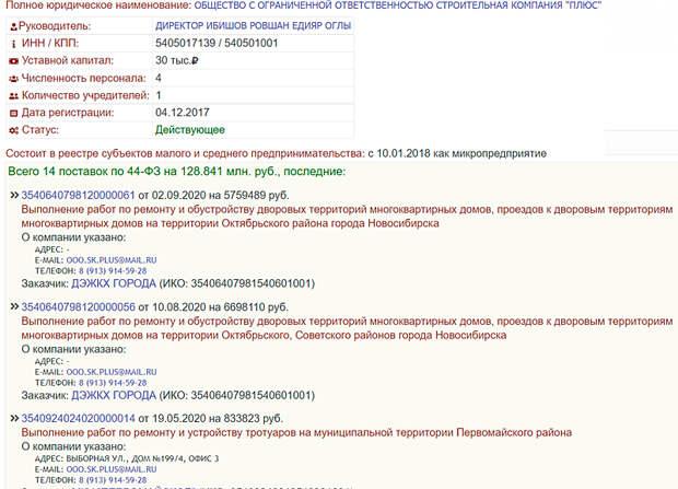 Скриншот сайта list-org.com