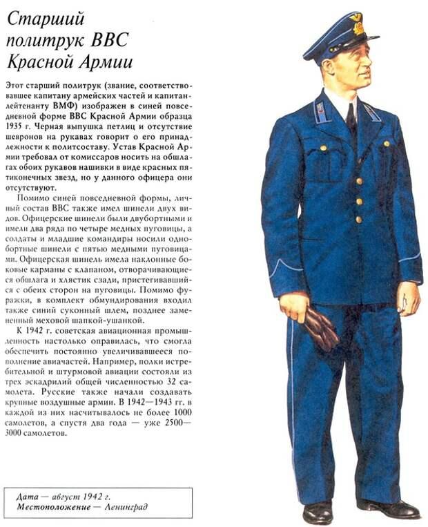 Форма ВВС России: от царской армии до наших дней