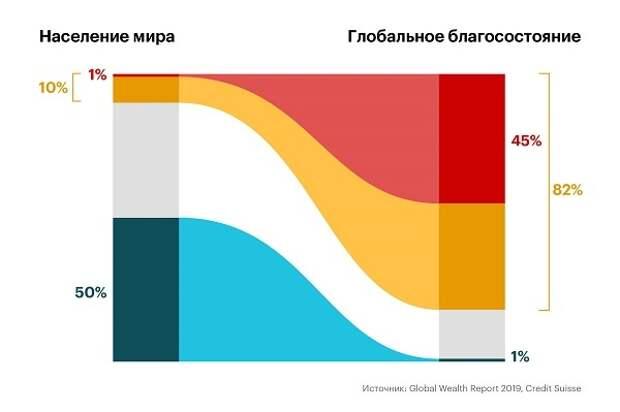 Чубайс и Путин спасут Белоруссию?, изображение №7