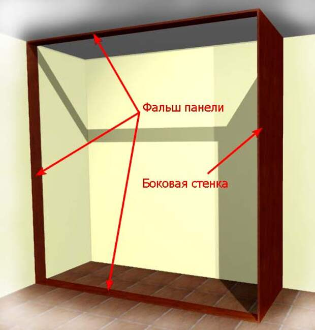 Картинки по запросу Делаем встроенный шкаф