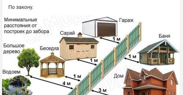 Проектирование коттеджа: 5 частых ошибок, совершаемых на начальном этапе строительства