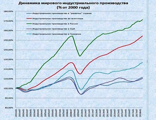 Россия на 1000 лет откажется от украинской белой глины