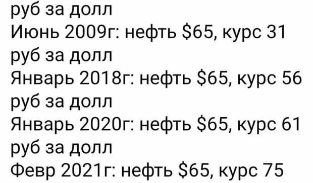 Вот это «стабильность»! За 16 лет при равной цене на нефть рубль упал в 3 раза