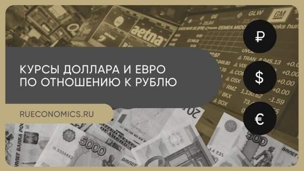 Ожидания новых санкций тянут рубль вниз
