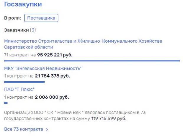 «Новый век» Бондаренко «истек»?
