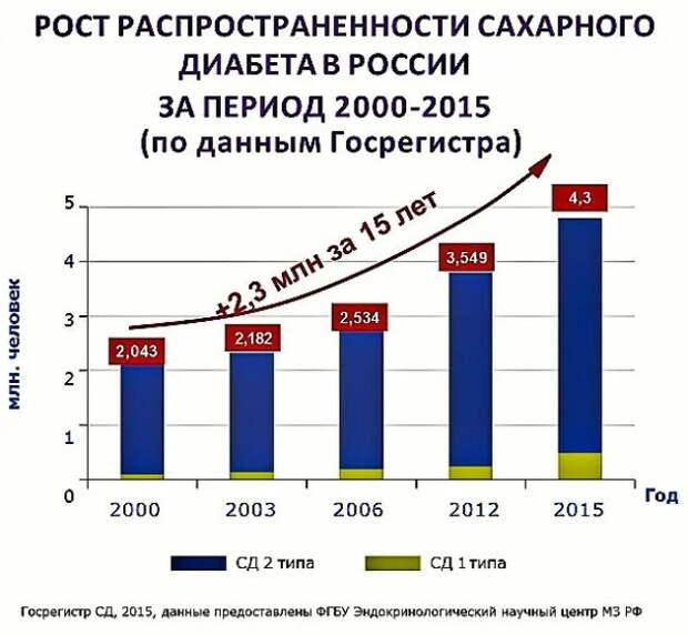 Мифы о советском продуктовом дефиците